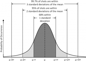 Dispersion Article - Figure2
