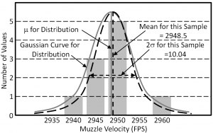 Dispersion Article - Figure3